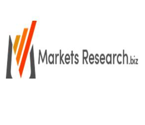 Checkweighers Market
