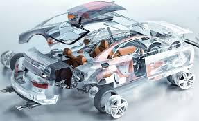 Automotive Powertrain Systems Market