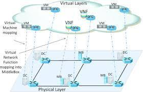 Network Function Virtualization Market Analysis 2026: Juniper