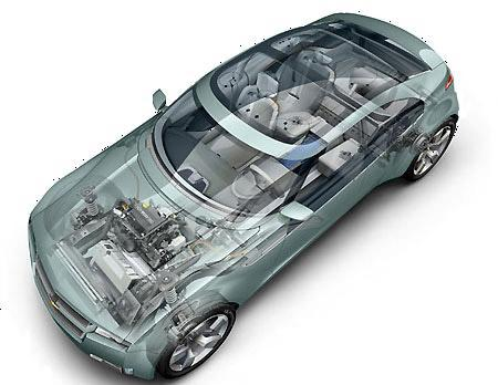 Expected Growth in Automotive Electronics Market From