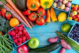 Specialty Food Ingredients Market Forecast 2018-2024 Global