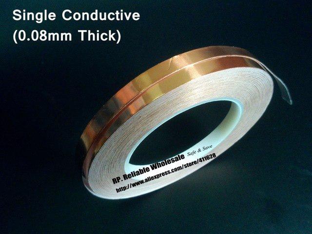 EMI Shielding Tapes Market Report