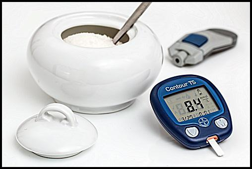 Self-Monitoring Blood Glucose Devices Market
