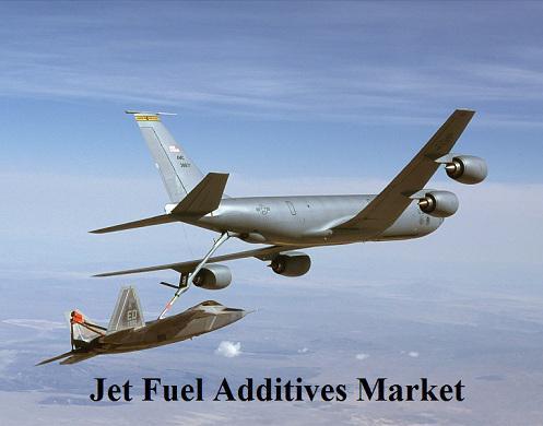 Jet Fuel Additives Market