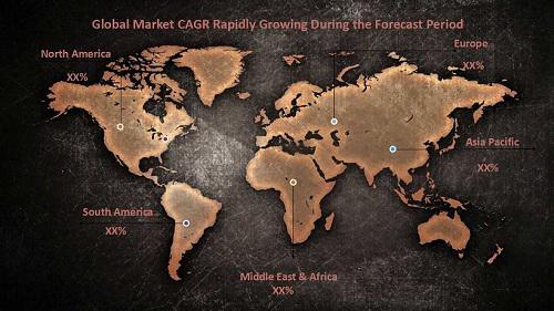 Artificial Joint Market