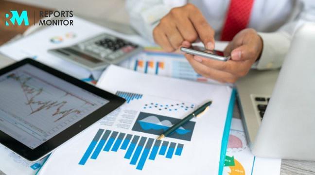 Legal Practice Management Software Market