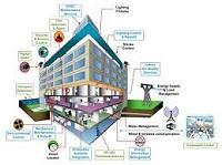 Building Energy Management Services, Global Building Energy Management Services