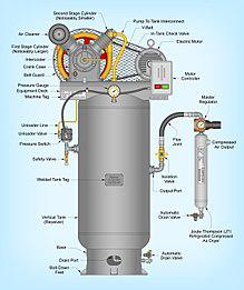 New Study On Vertical Reciprocating Air Compressors  Market Global Forecast 2018-25 Estimated with Top Key Players like  Corken,