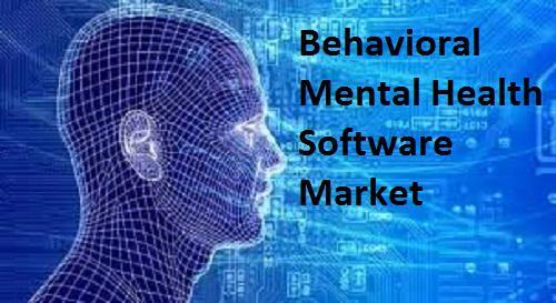 Behavioral Mental Health Software Market