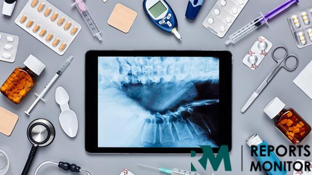 Dental Adhesives Market, global dental adhesives market