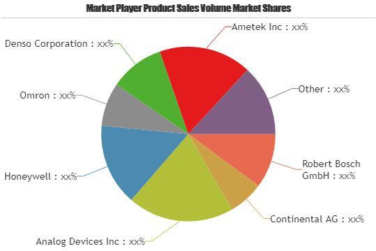 Speed Sensors Market
