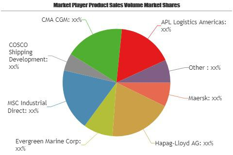 Container Freight Transport Market is Booming Worldwide|