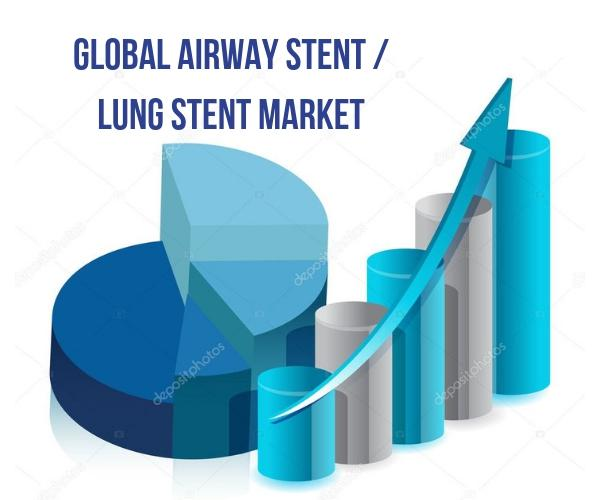 Global Airway Stent / Lung Stent Market