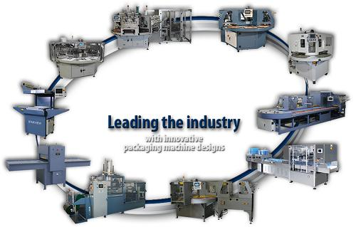 Innovation In Packaging Machinery Market By Machine Type