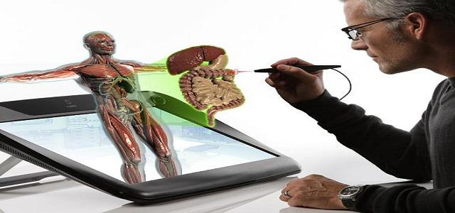 Holographic Imaging Market Latest Technological Innovations