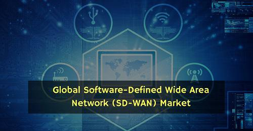 Software-Defined Wide Area Network (SD-WAN) Market at a CAGR