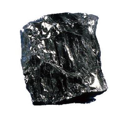 Clean Coal Market
