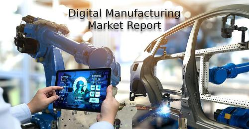 Digital Manufacturing Market Potential Growth, Share, Demand