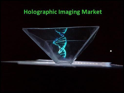 Holographic Imaging Market