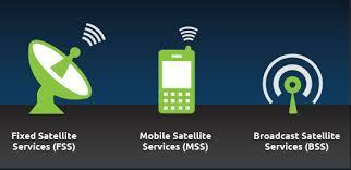Fixed Satellite Services (FSS) Market