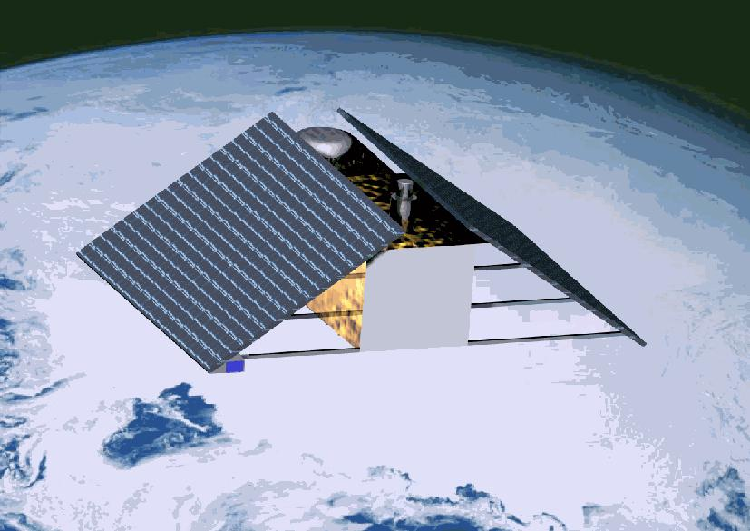 Global Satellite Attitude And Orbit Control System (AOCS)