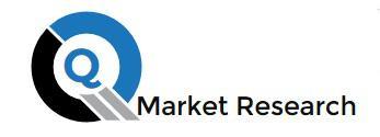 Probiotics Suppliment MarketProbiotics Suppliment Market