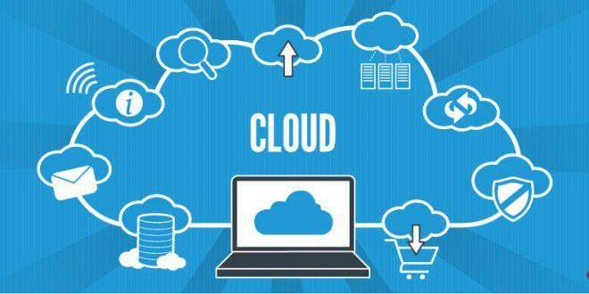 Cloud Content Delivery Network (CDN) Market Outlook 2023 -