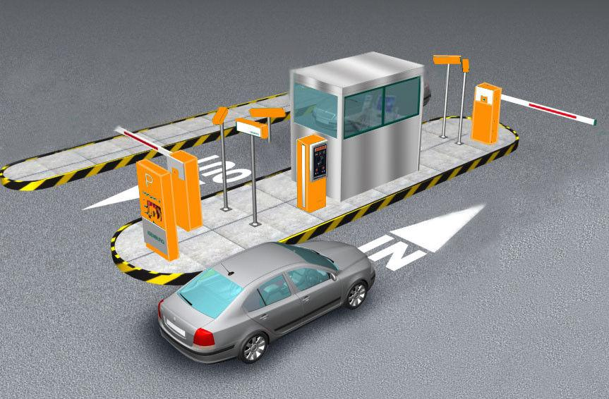 Parking Management Systems Market Growth by Key Players: