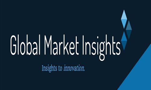 Soluble Fibers Market