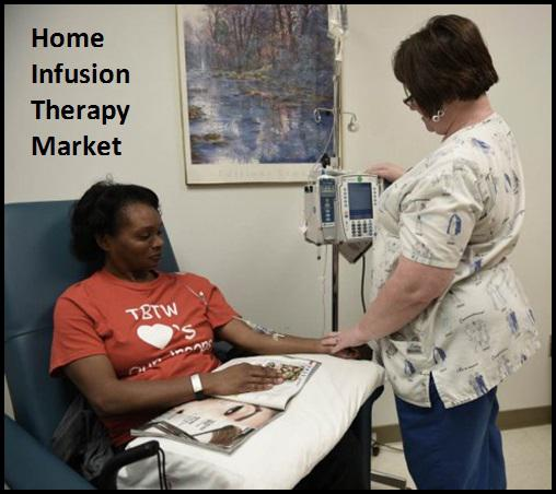Home Infusion Therapy Market