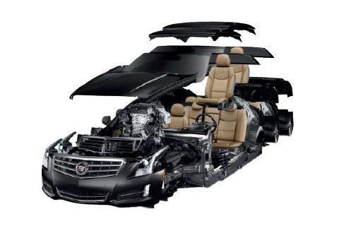 Advanced Automotive Materials