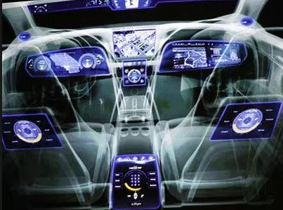 Automotive Embedded Systems Market Technology Focusing