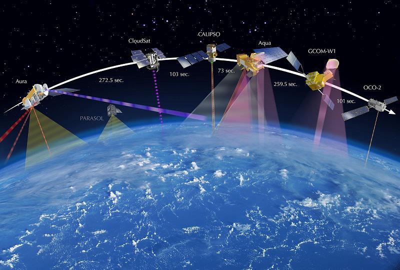Satellite-based Earth Observation Market Technological