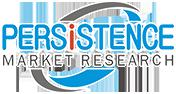 Iv Equipment Market to Undertake Strapping Growth During