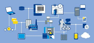 IoT Spending in Pharmaceutical Manufacturing