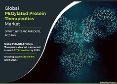 PEGylated Protein Therapeutics Market