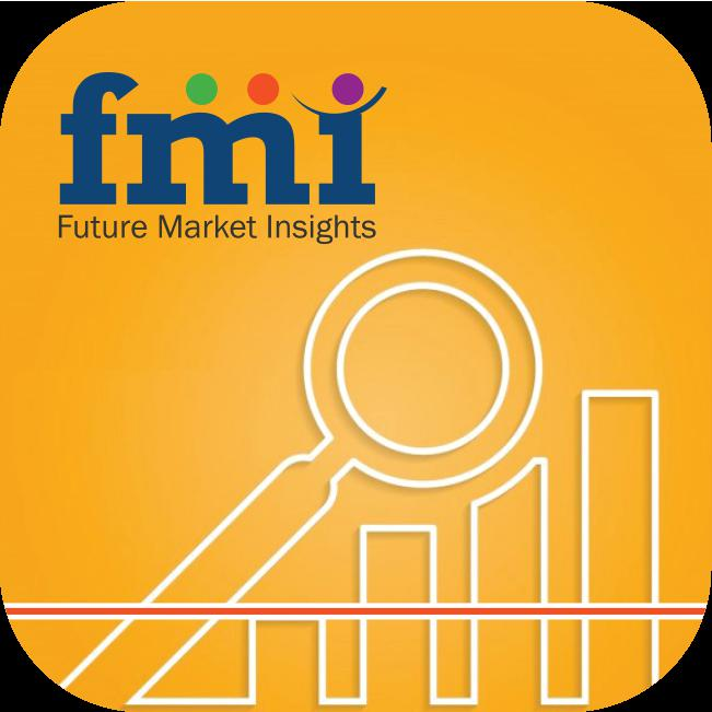 Upcoming Market Forecast Study Offers Key Discernments