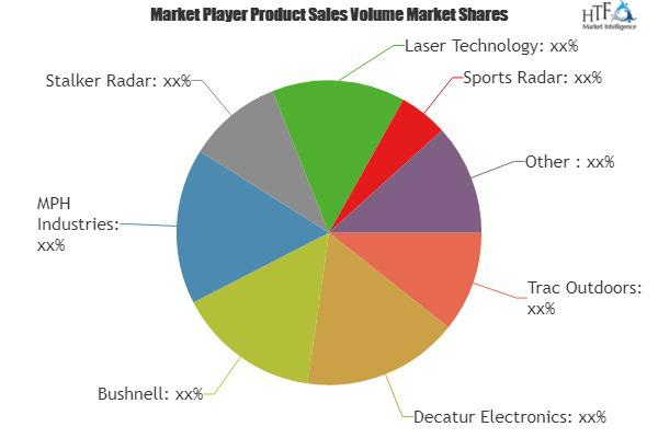 Radar Gun Market