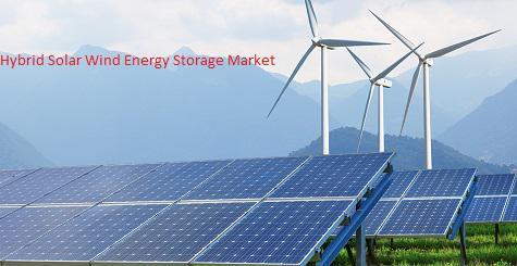Comprehensive Growth on Hybrid Solar Wind Energy Storage