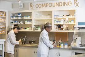 Compounding Pharmacies Market