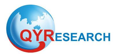 Condensing Boilers Market - R&D Activities Opening New