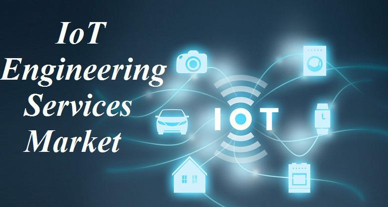 IoT Engineering Services