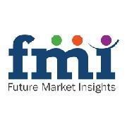 Cooling Tower Fans Market Comprehensive Evaluation of