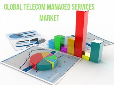 Global Telecom Managed Services Market