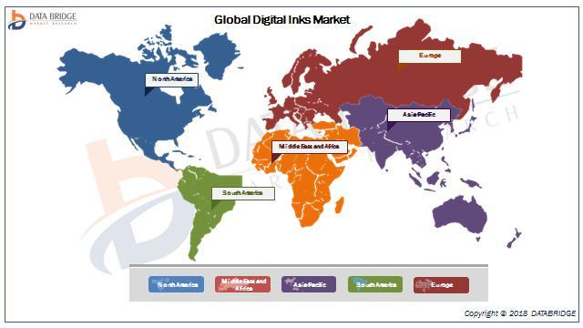 Global Digital Inks Market