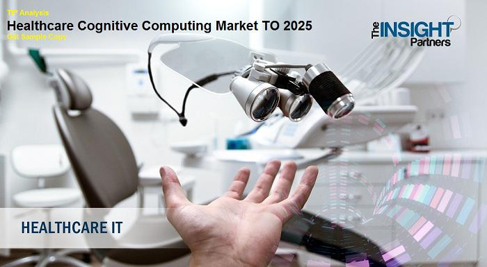 Healthcare Cognitive Computing Market to 2025