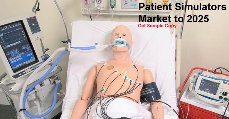 Patient Simulators Market to 2025