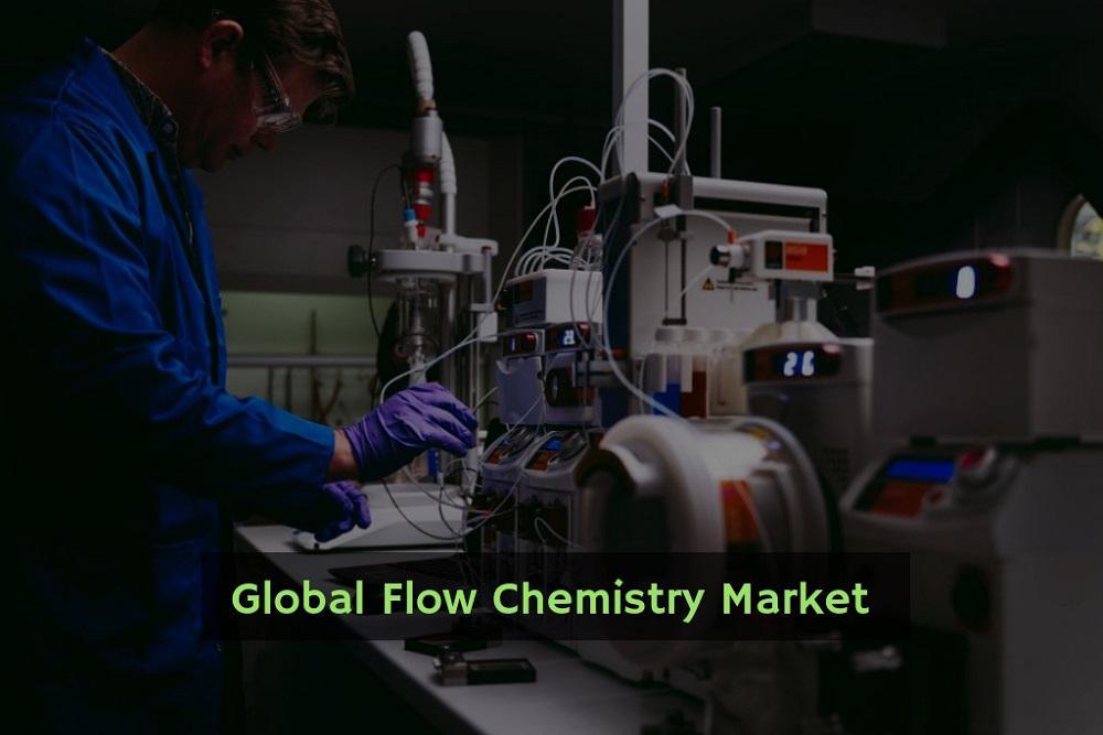 Flow Chemistry Market Size, Growth Analysis, Segmentation