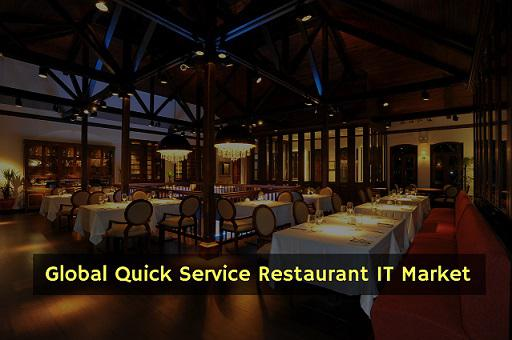 Quick Service Restaurant IT Market Showing New Marks To Reach USD