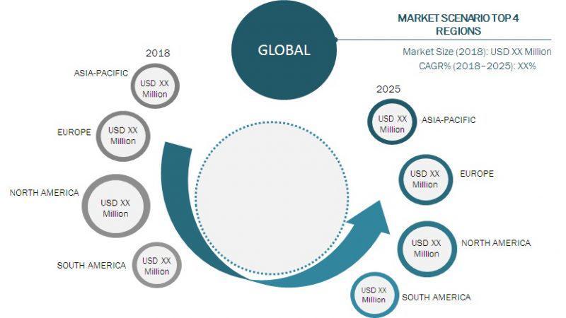Global Nebulizer Market
